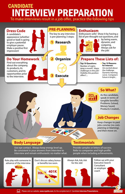 2291_candidate-interview-preparation1.jpg