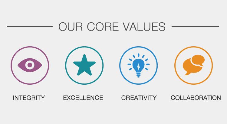blog_33_core_values.jpg
