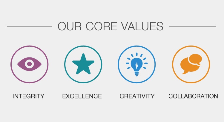 blog_33_core_values.jpg