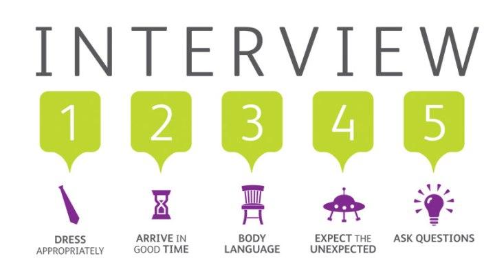 interview-checklist-large.jpg